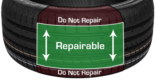 Puncture Repair Zone Diagram
